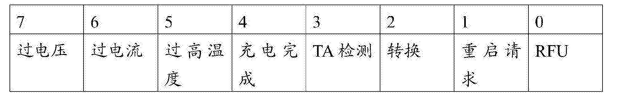Figure CN107968493AD00121