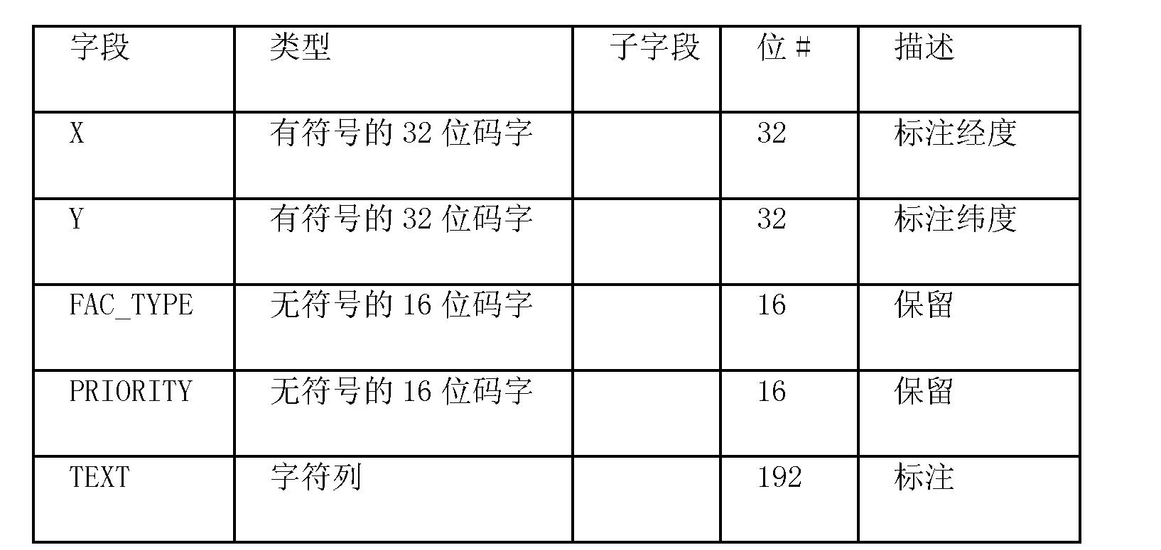 Figure CN101127952BD00182