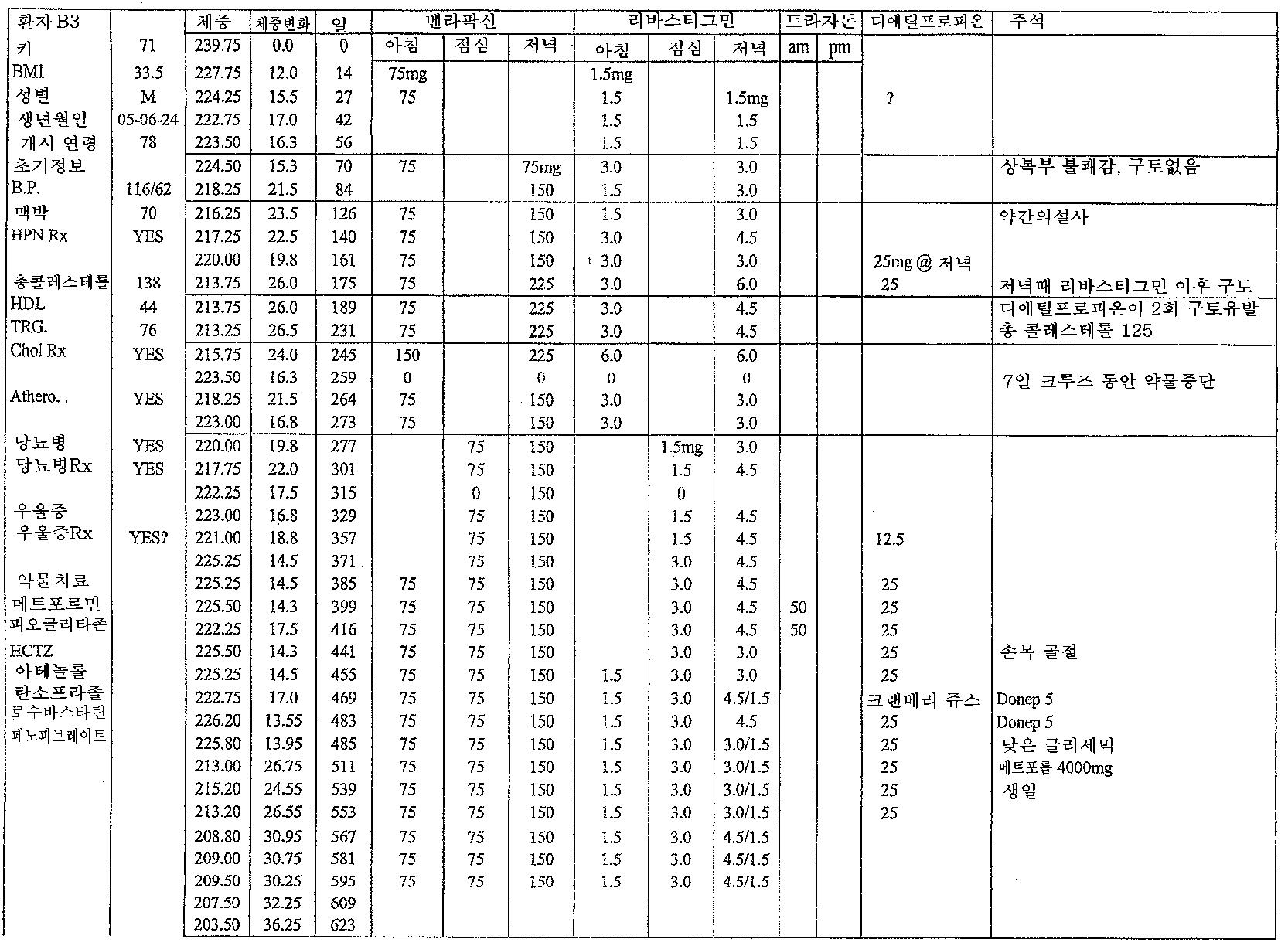 Figure 112006042601610-PCT00005