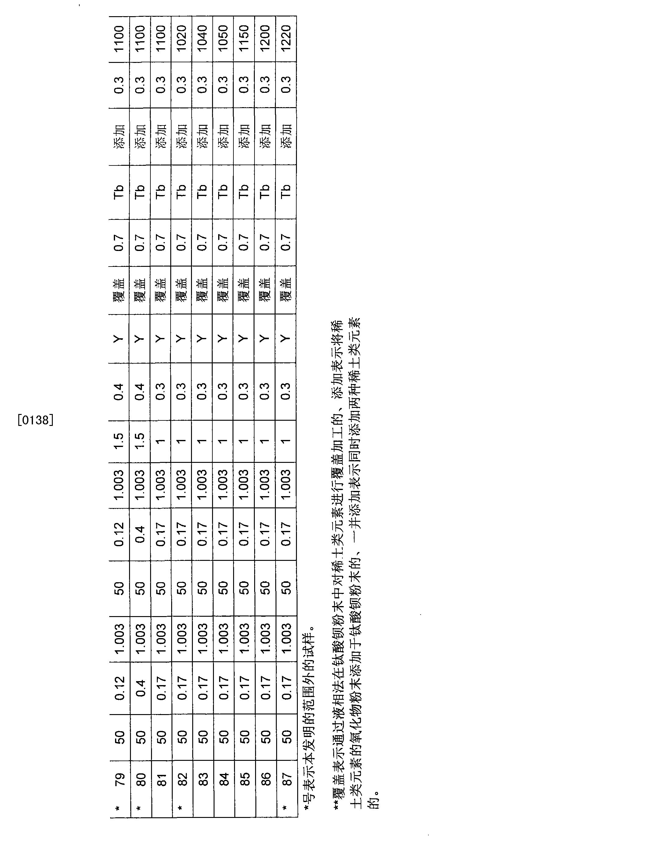 Figure CN101517672BD00261