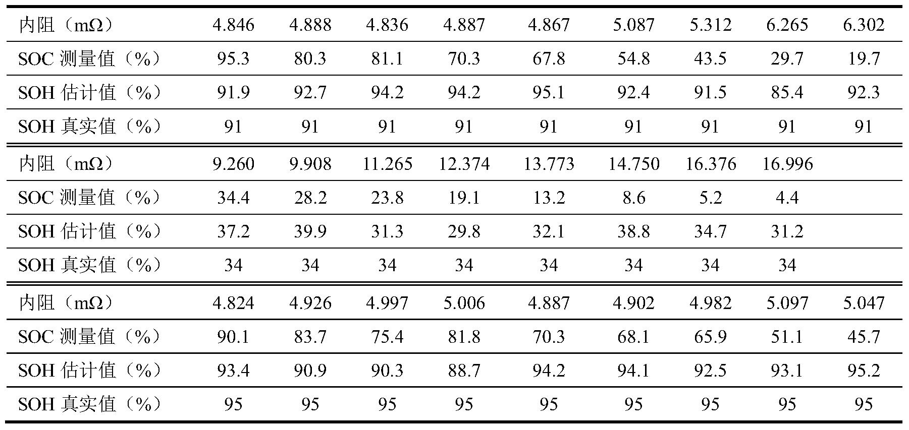 Figure PCTCN2016081064-appb-000011