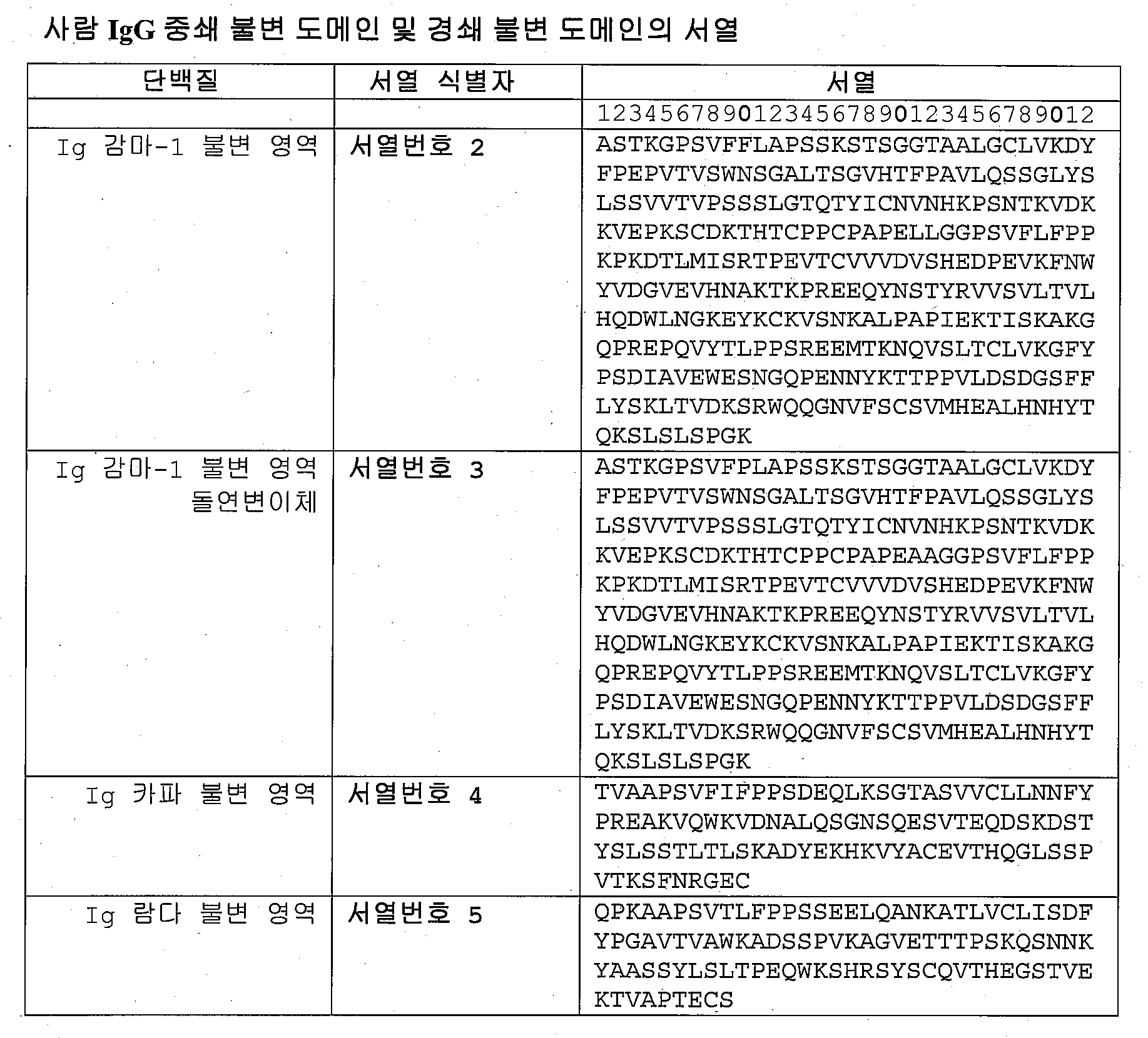 Figure 112015043114283-pat00006