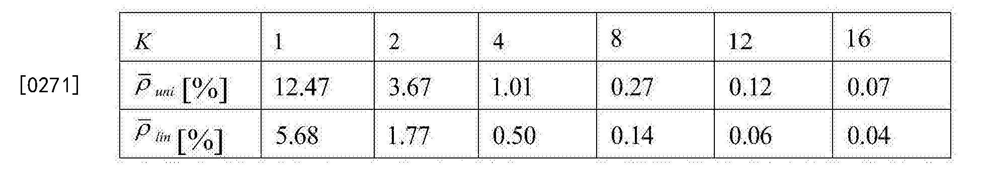 Figure CN107317585AD00464