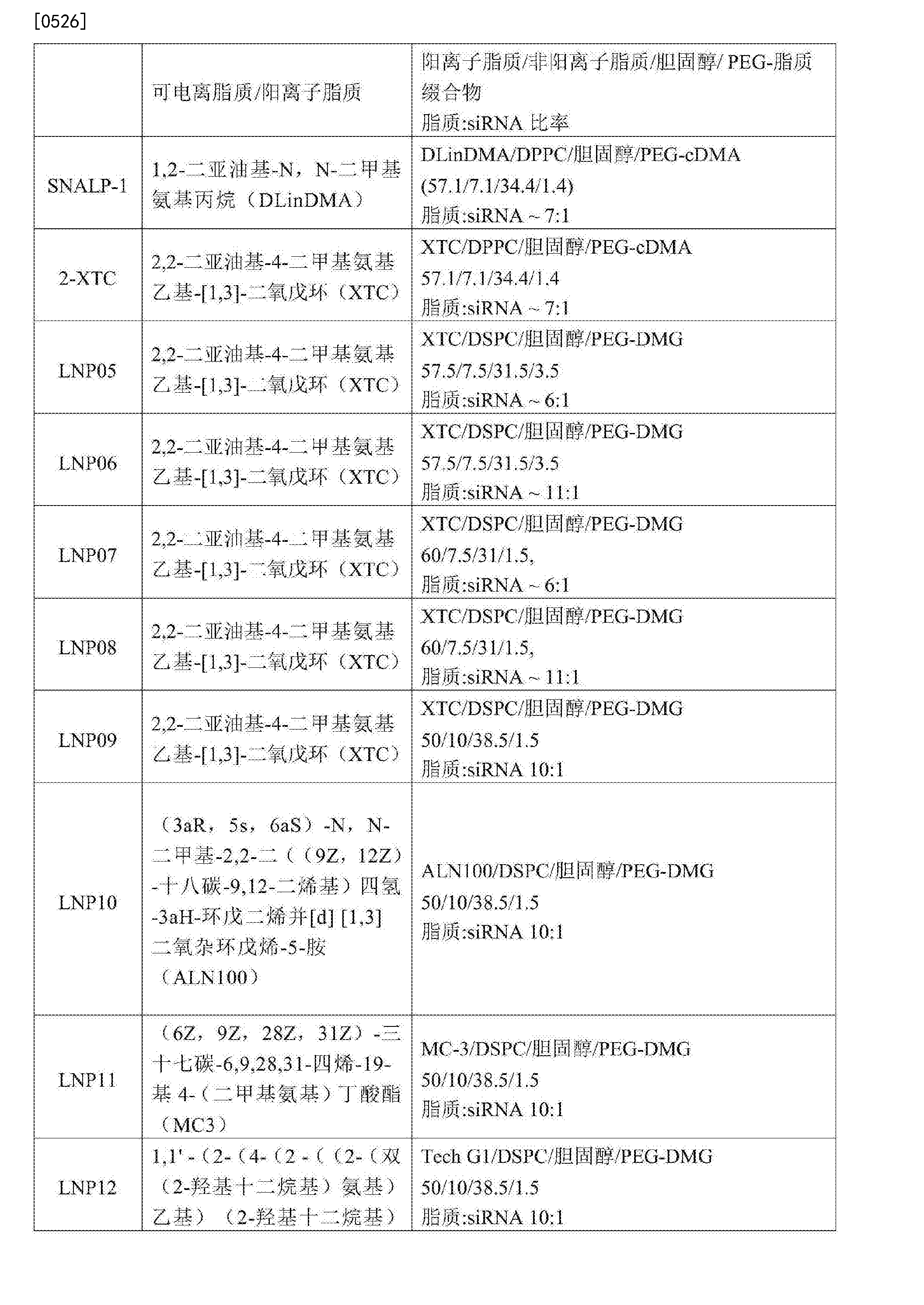 Figure CN108368507AD00811