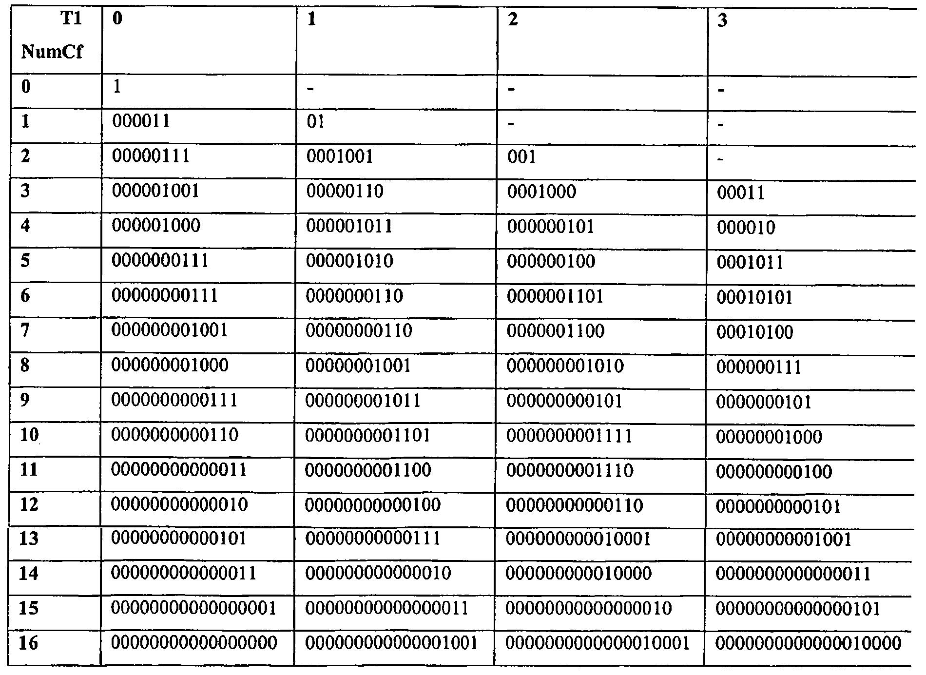 Figure 112004043188316-pct00003