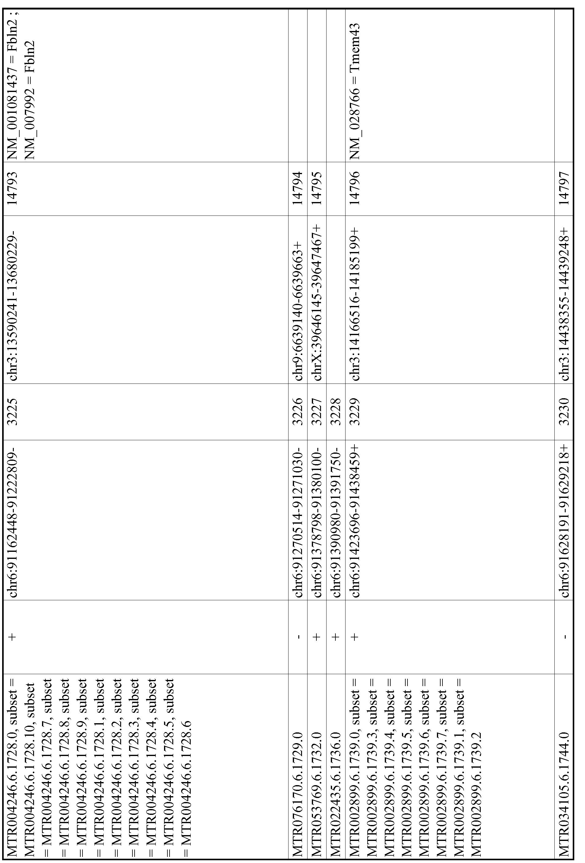 Figure imgf000640_0001