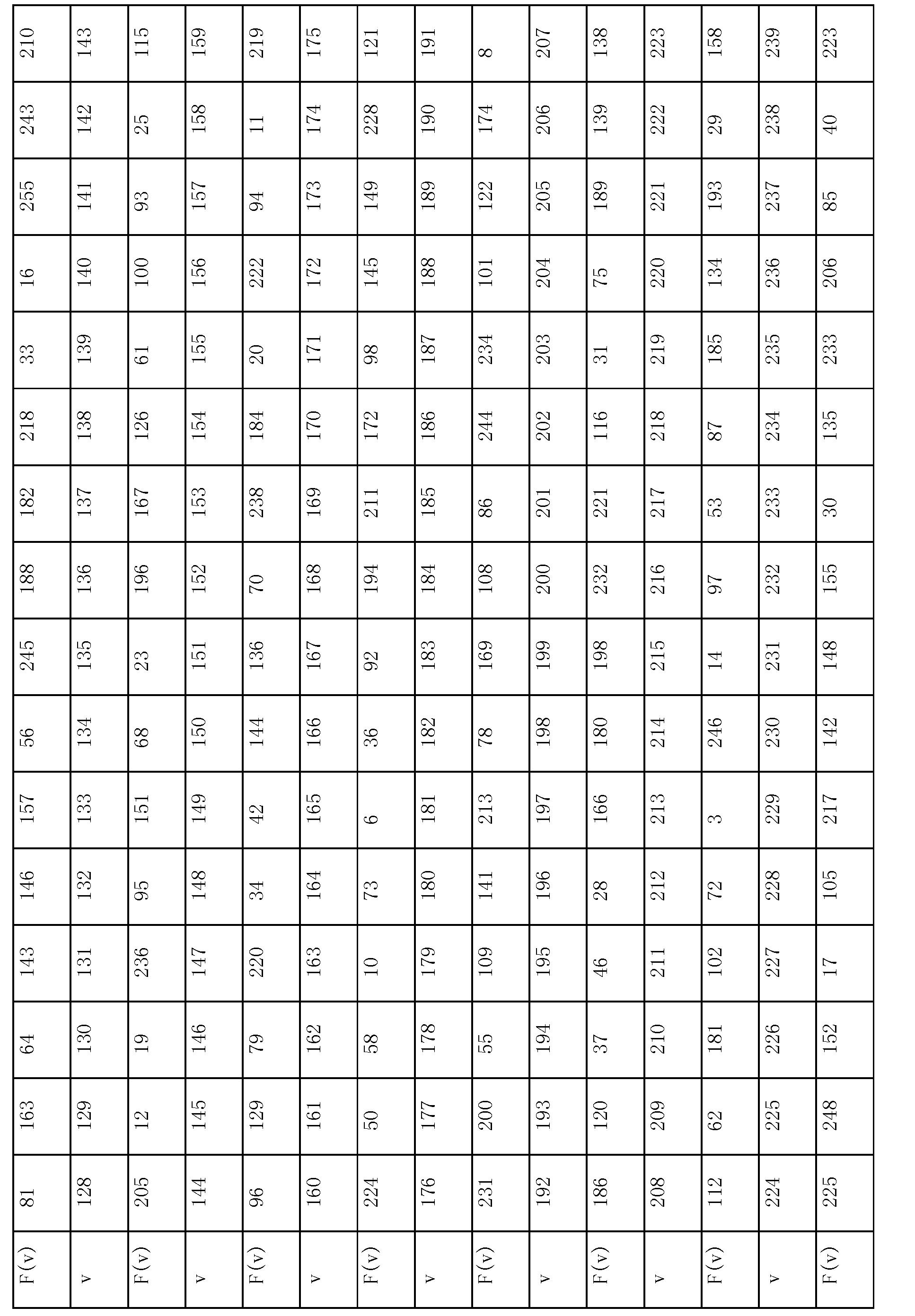 Figure CN1852089BD00271