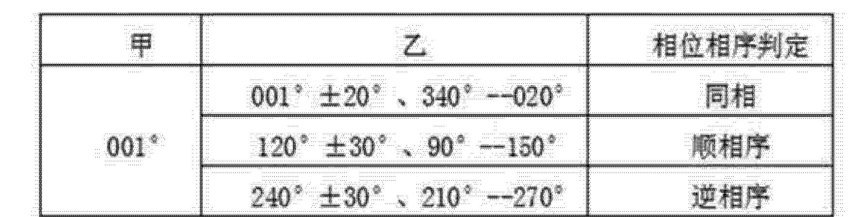 Figure CN104155523AD00081