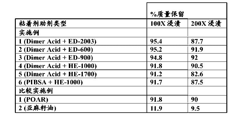 Figure CN104582480AD00132