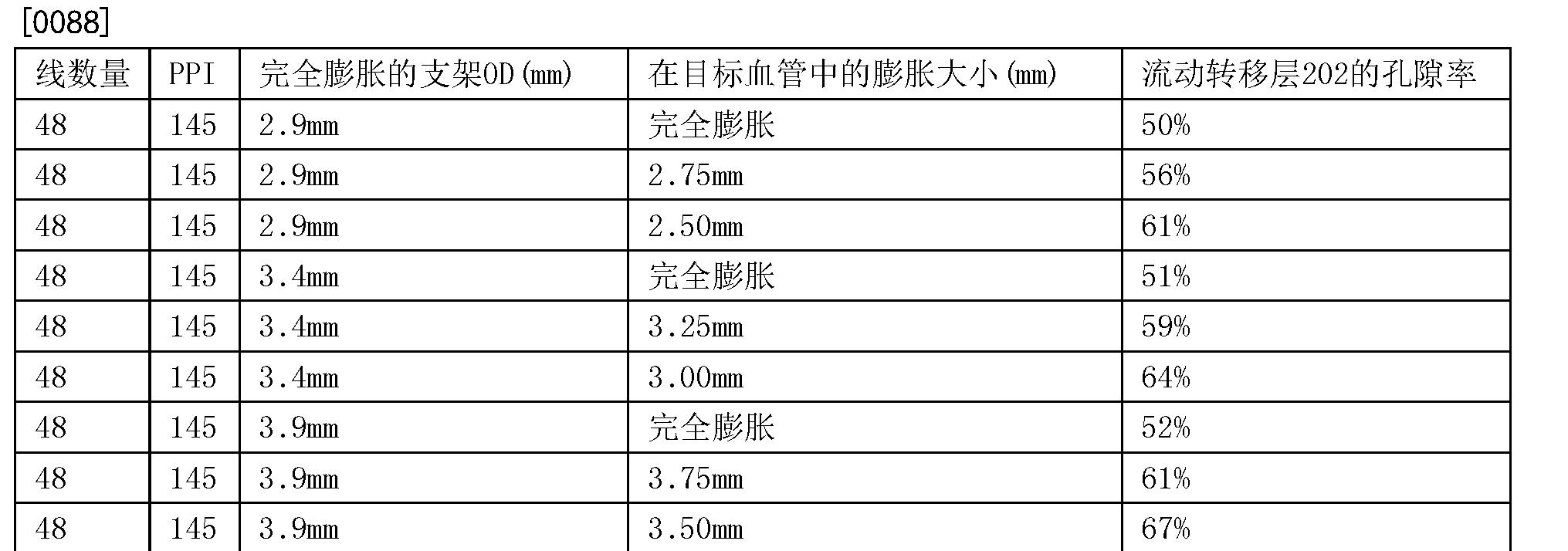 Figure CN103347466BD00111