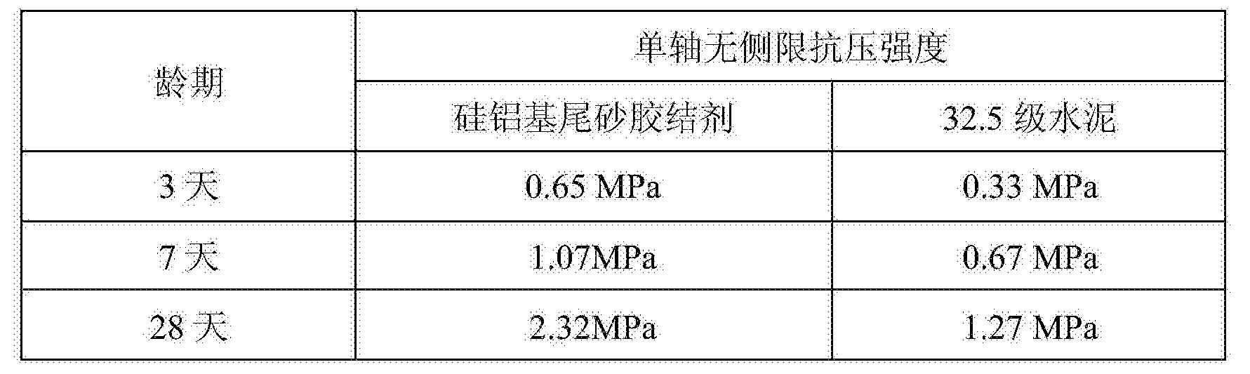 Figure CN104909677BD00101