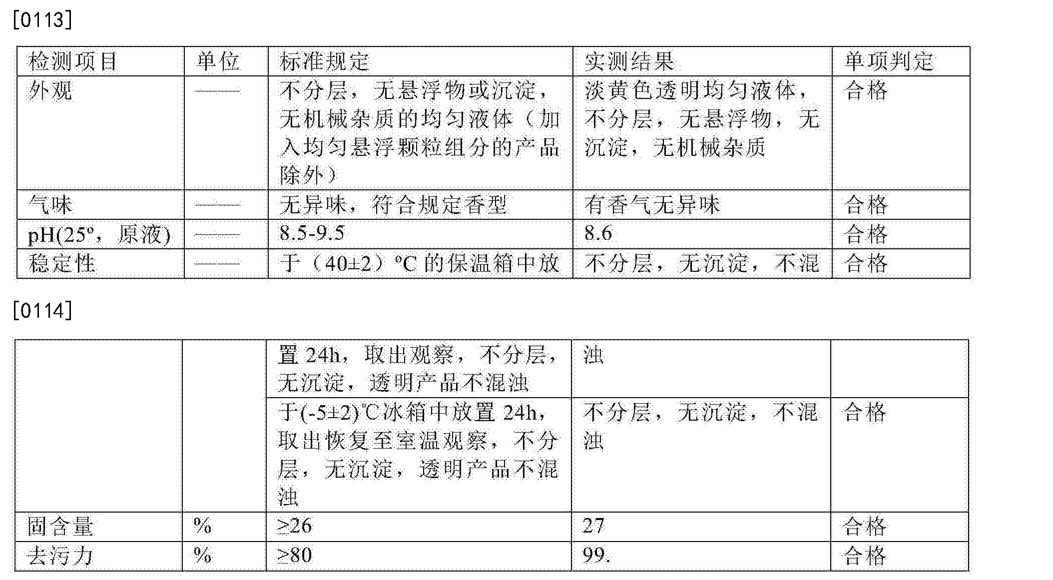 Figure CN105296177BD00122