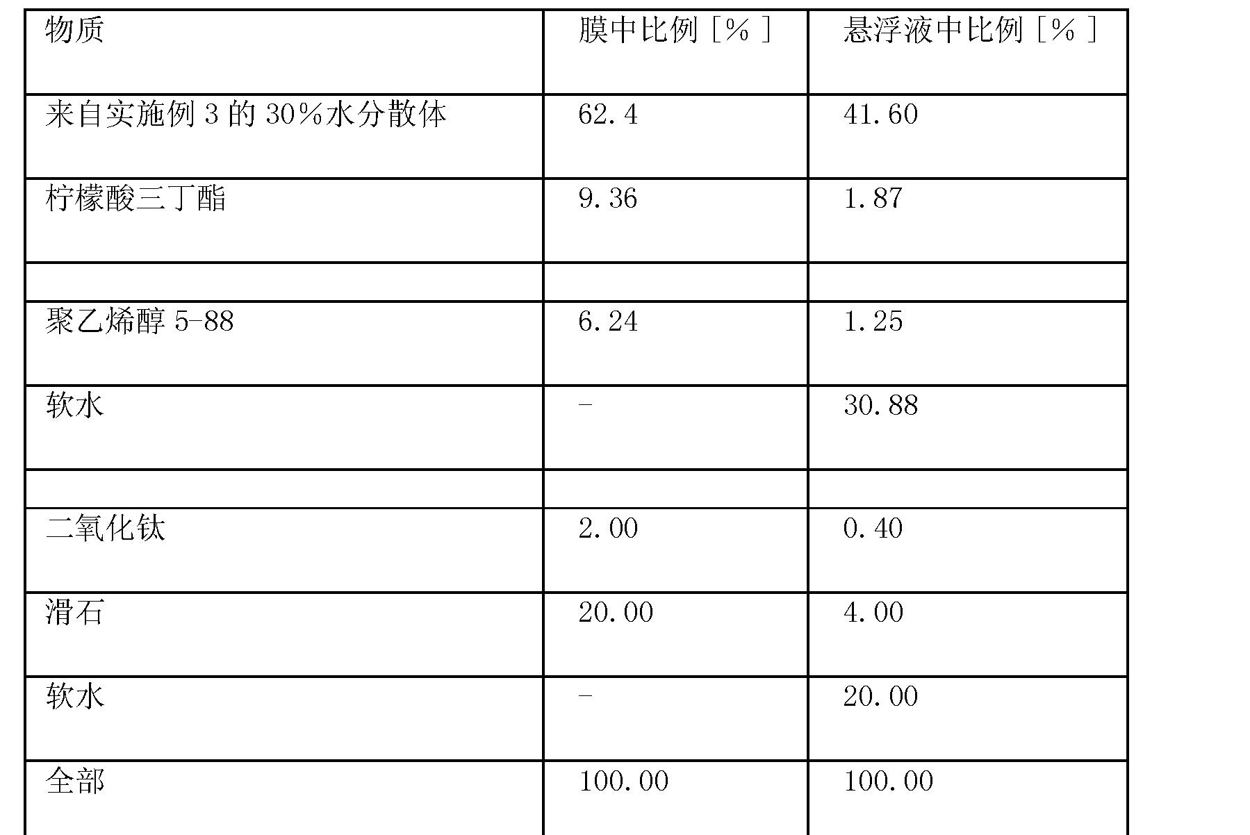Figure CN101778870BD00342