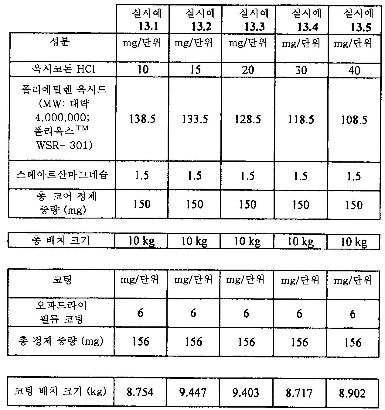 Figure 112011082183604-pat00039