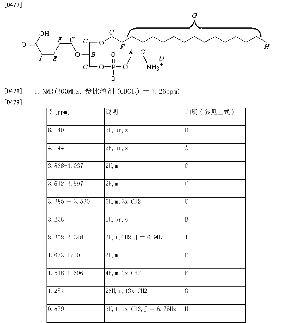 Figure CN104788492AD00431