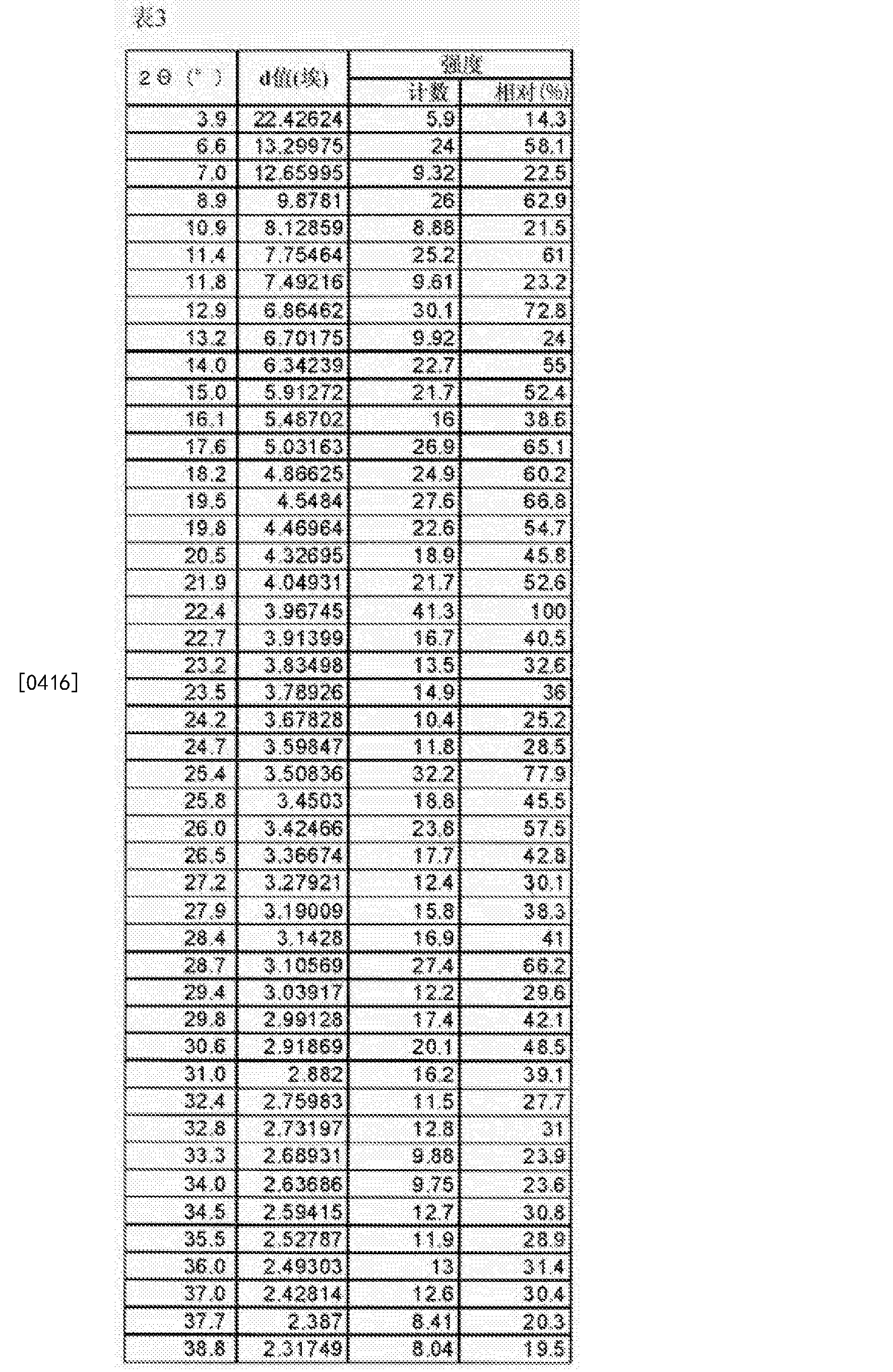 Figure CN BD
