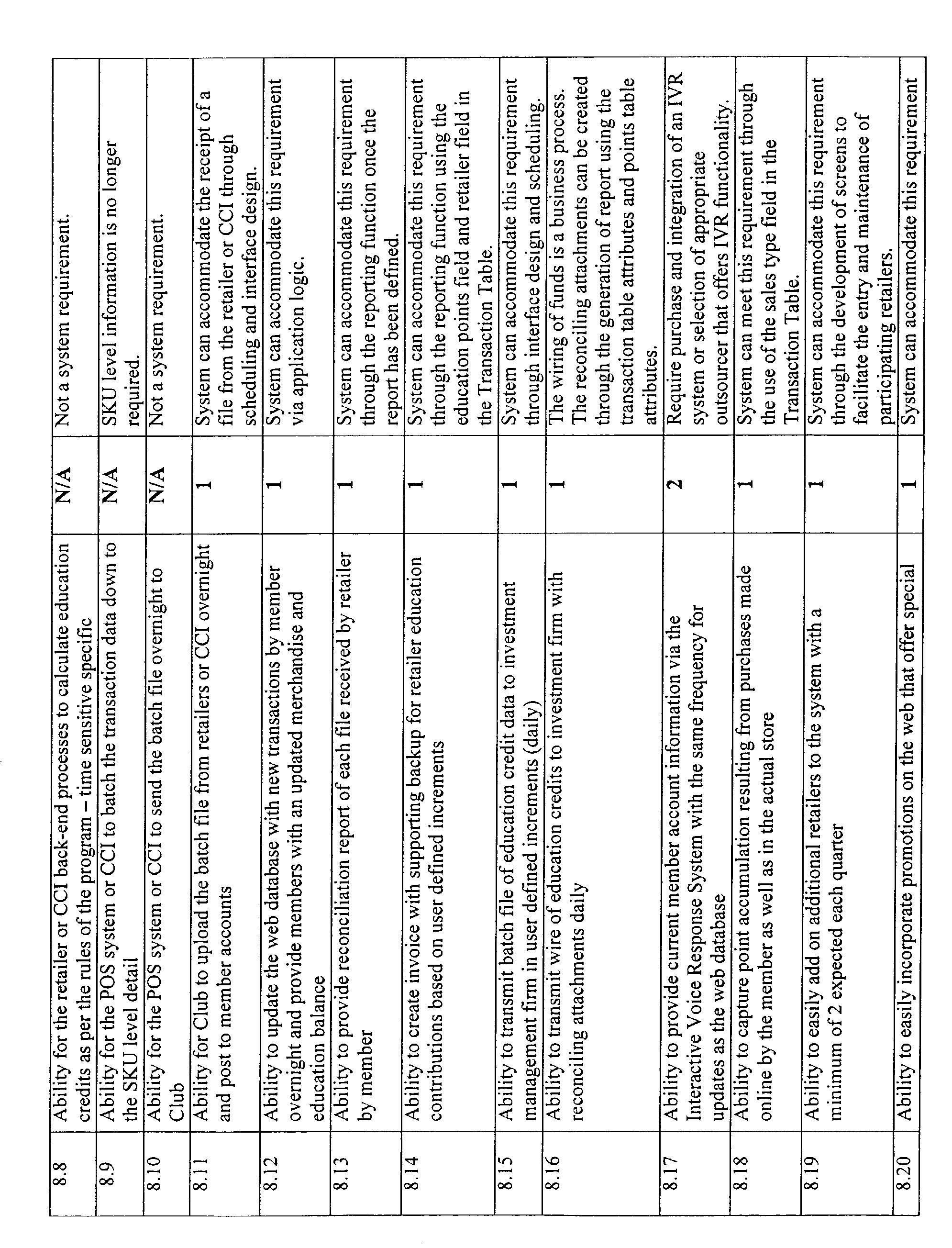 Figure US20030023491A1-20030130-P00054