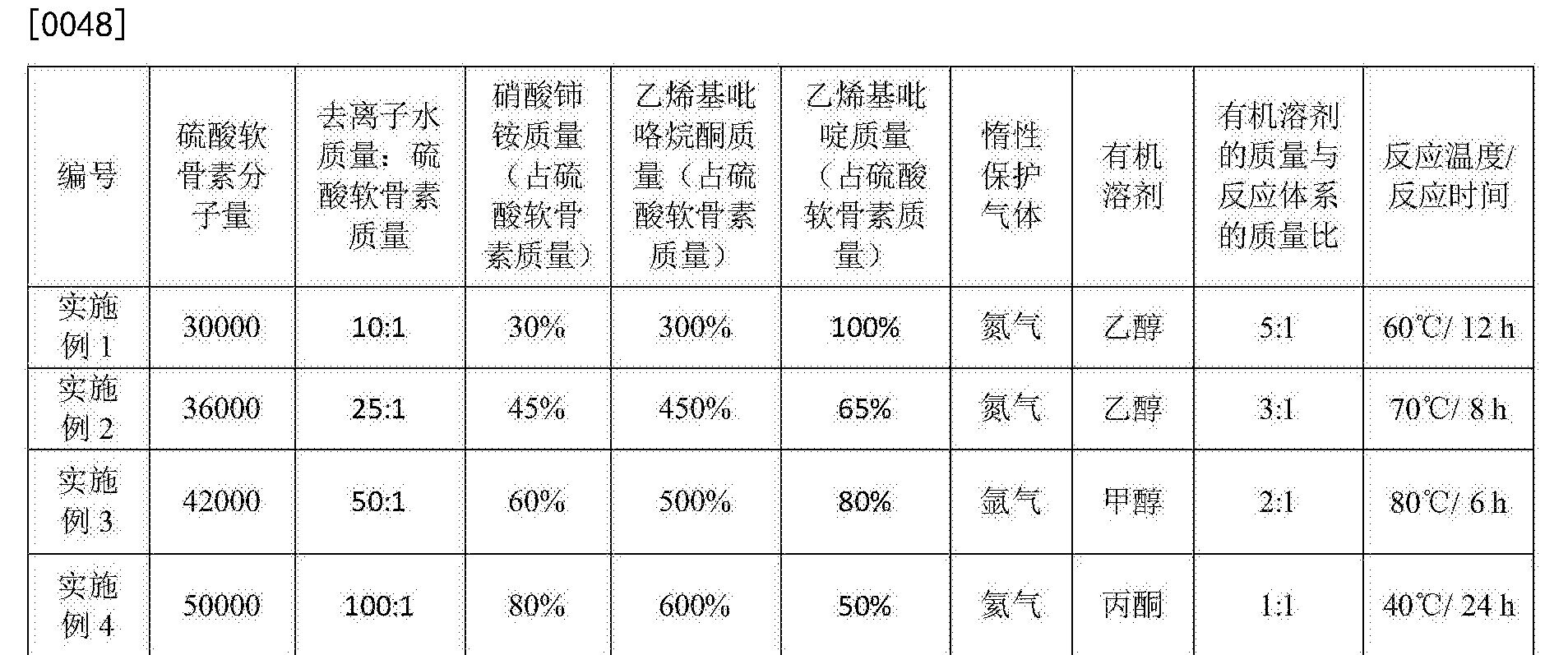 Figure CN108251894AD00061