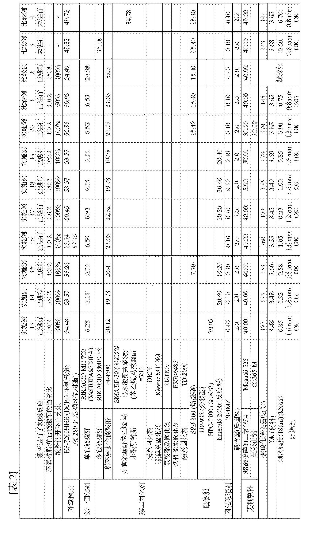 Figure CN105358624BD00141
