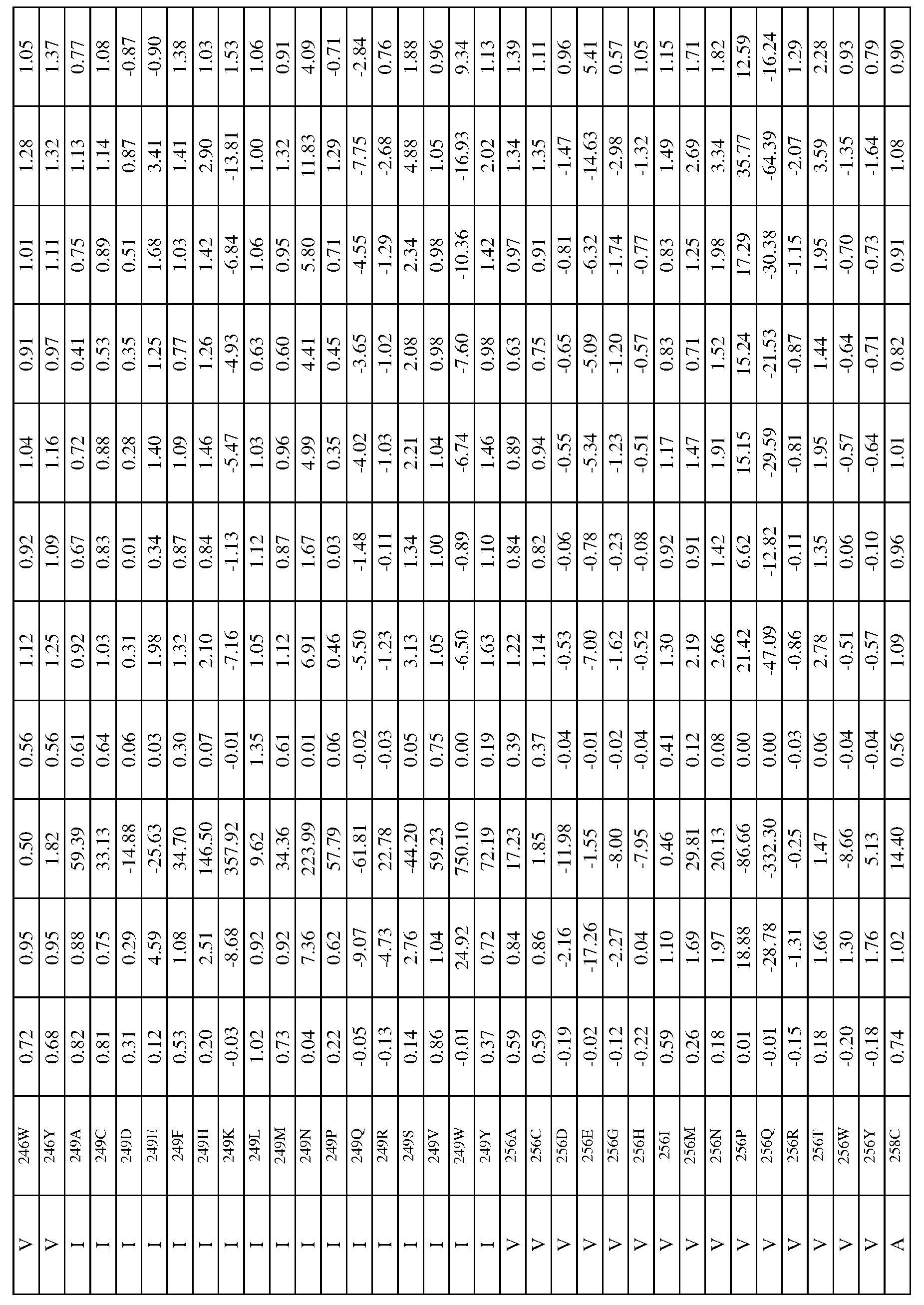 Terminatore Blank 0,34 0,5 0,75 1,0 1,5 2,5 4 6 10 16 25 35 50 terminatore