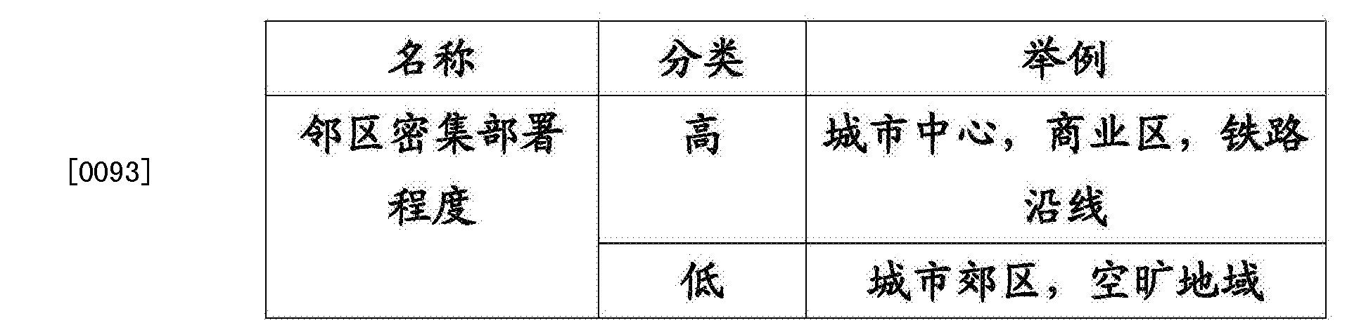 Figure CN105101046AD00141