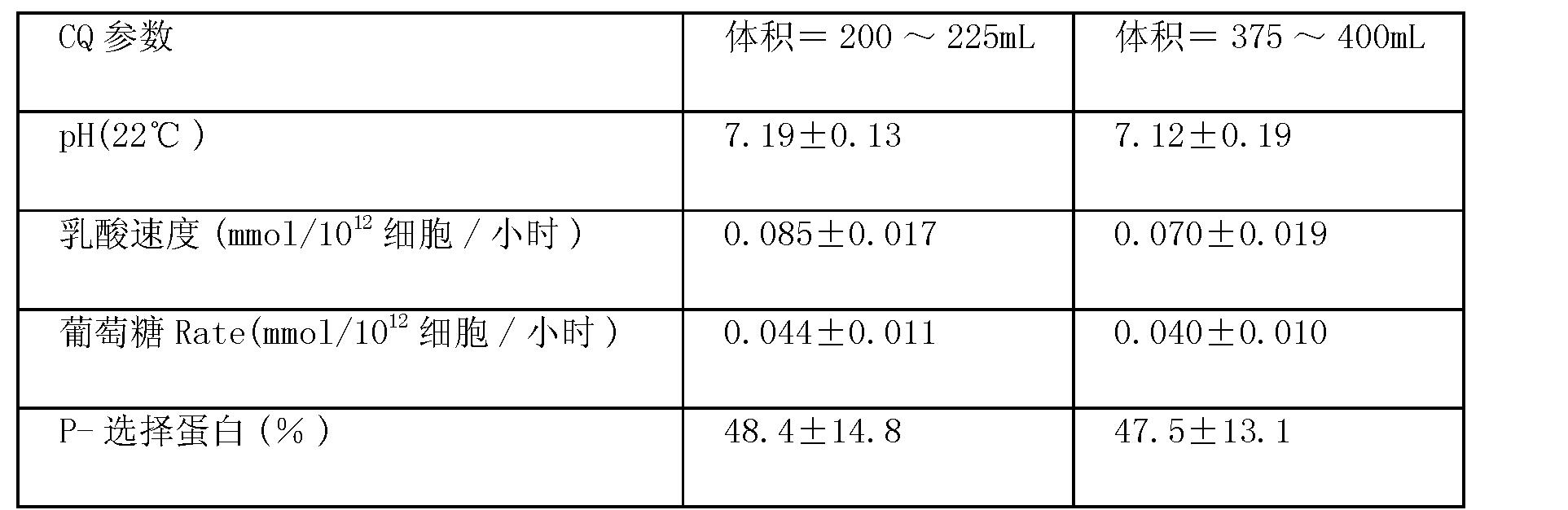 Figure CN102188728BD00192