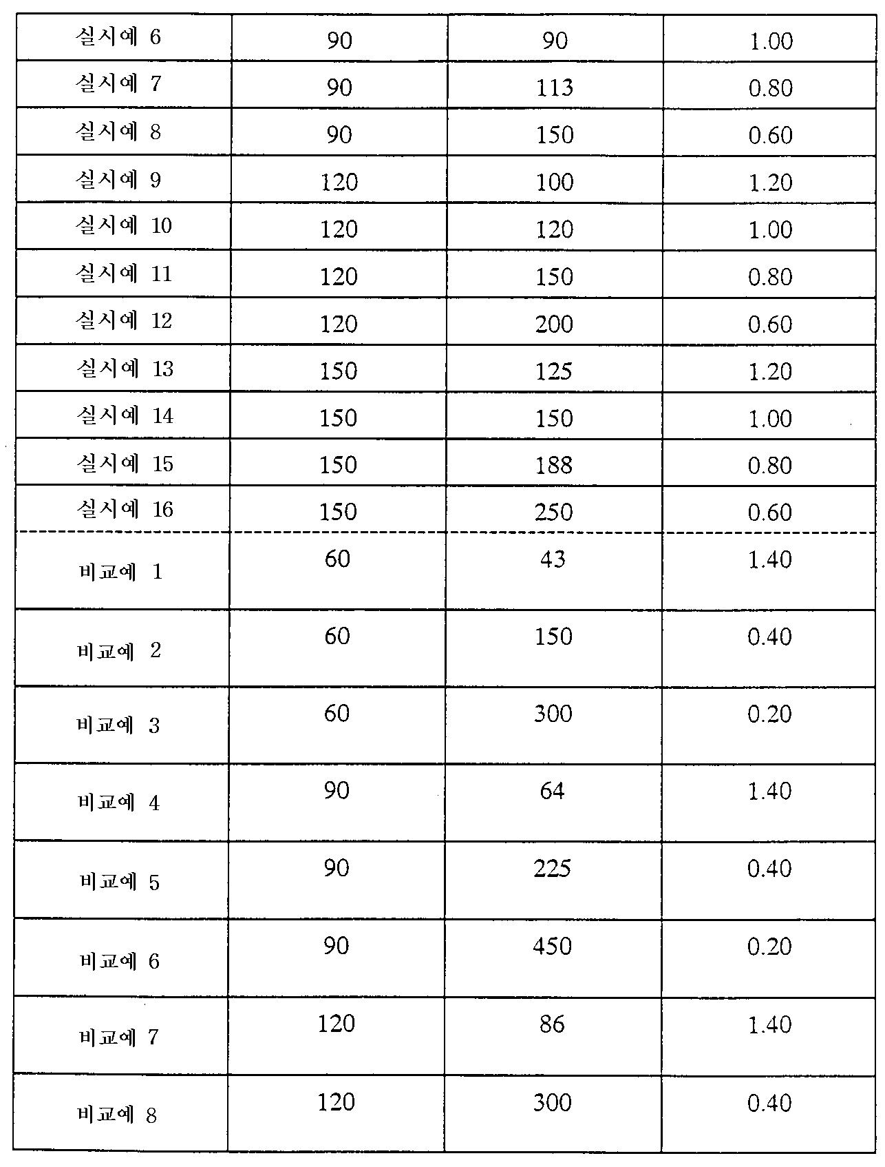 Figure 112004042823232-pat00021