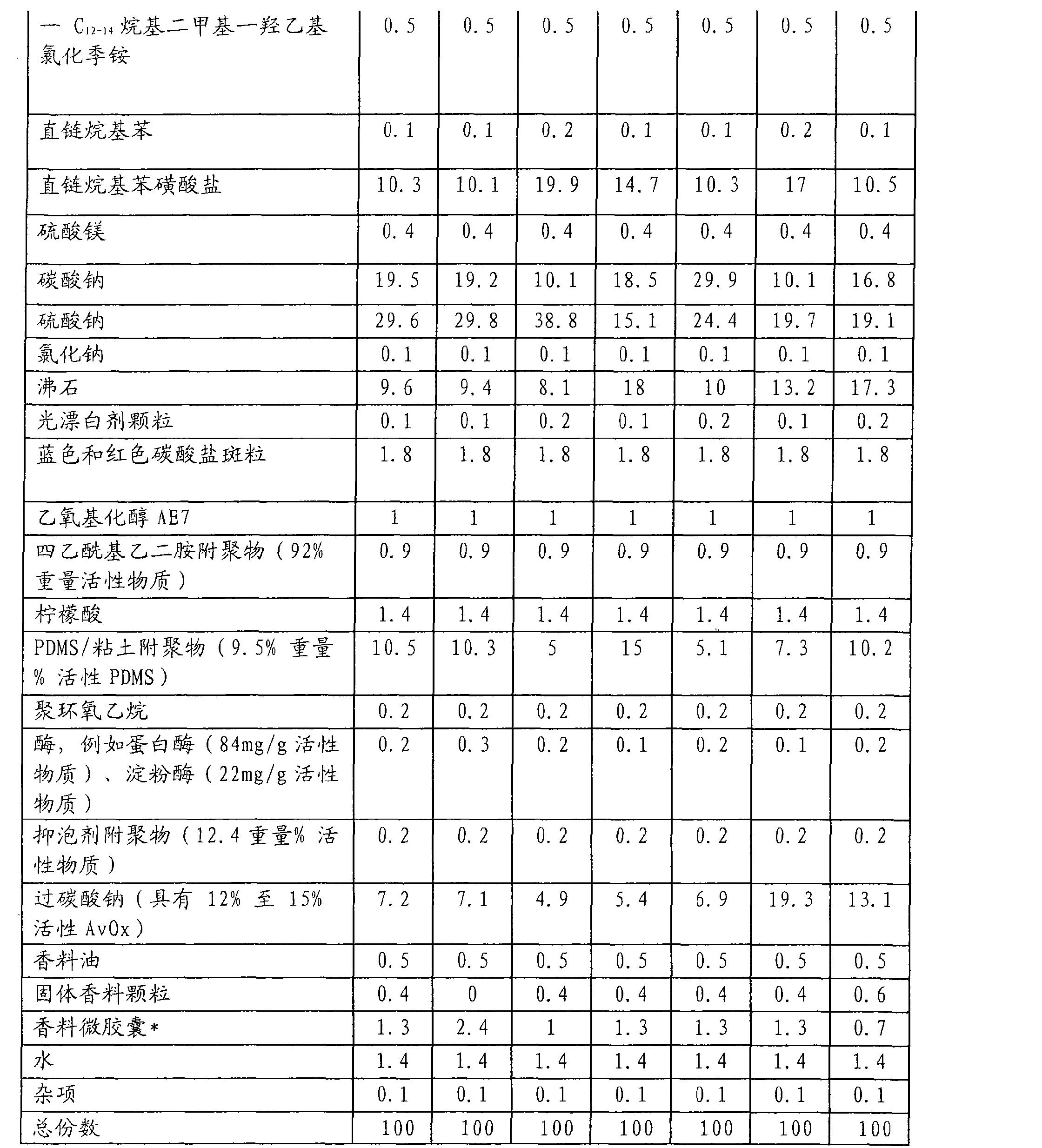 Figure CN101715338BD00291