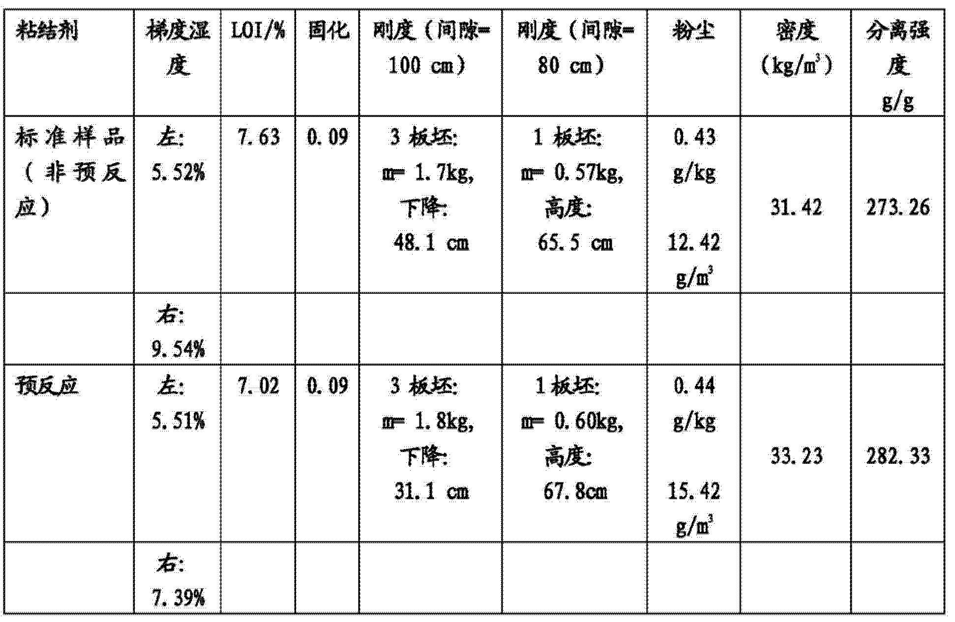 Figure CN104334567AD00261