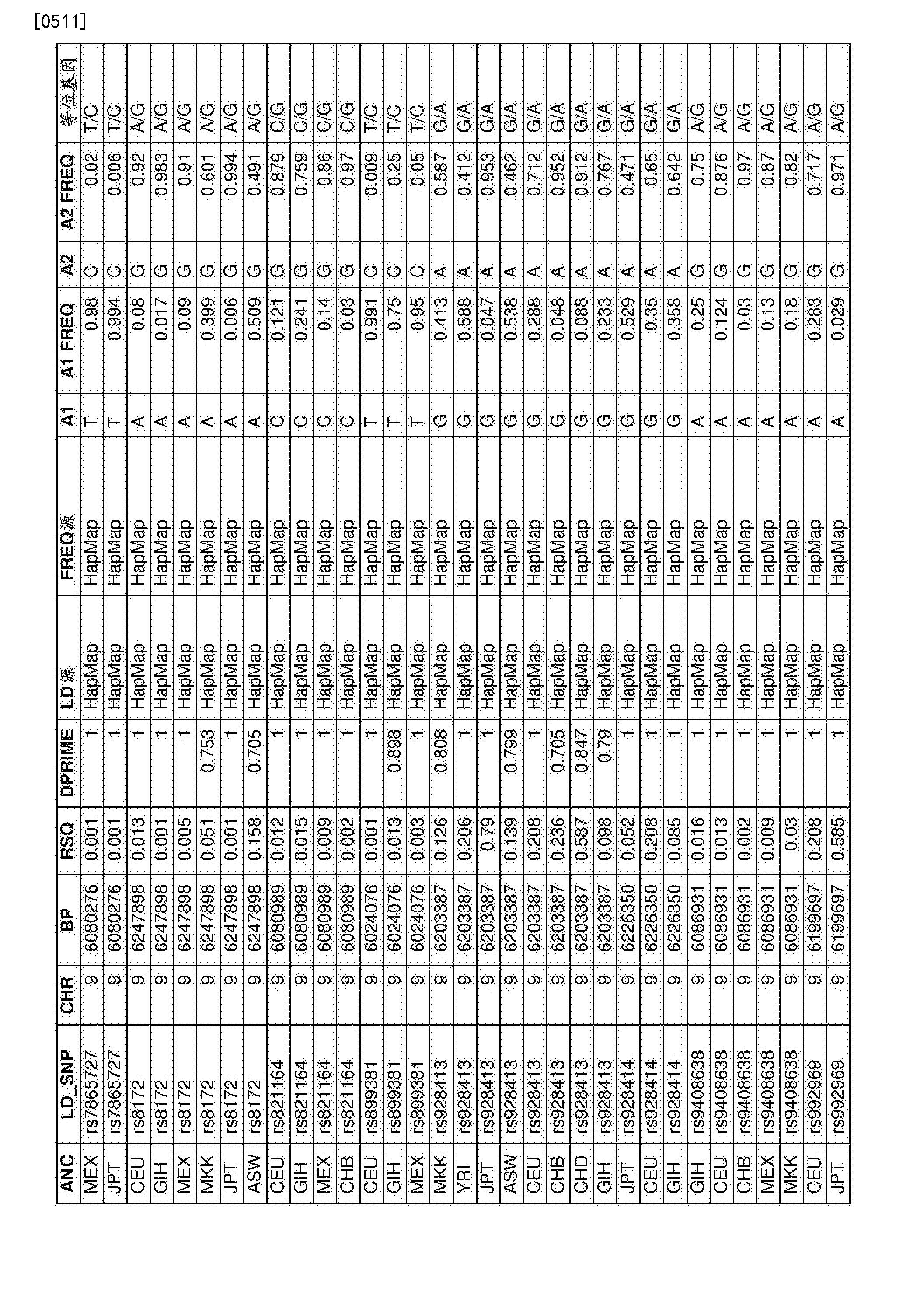 Figure CN107109494AD01821