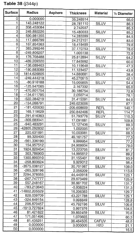 Figure 112012001788764-pat00057