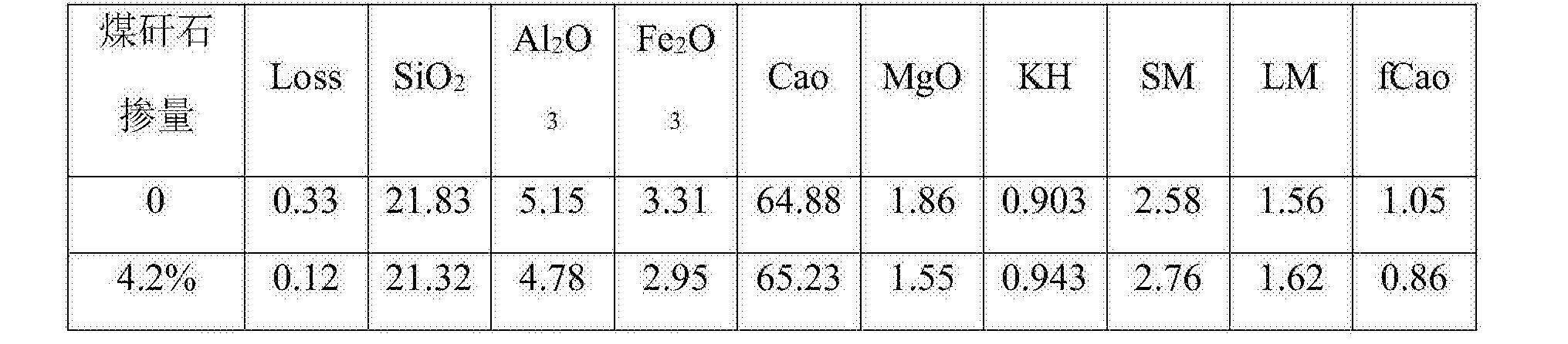 Figure CN106277865BD00081