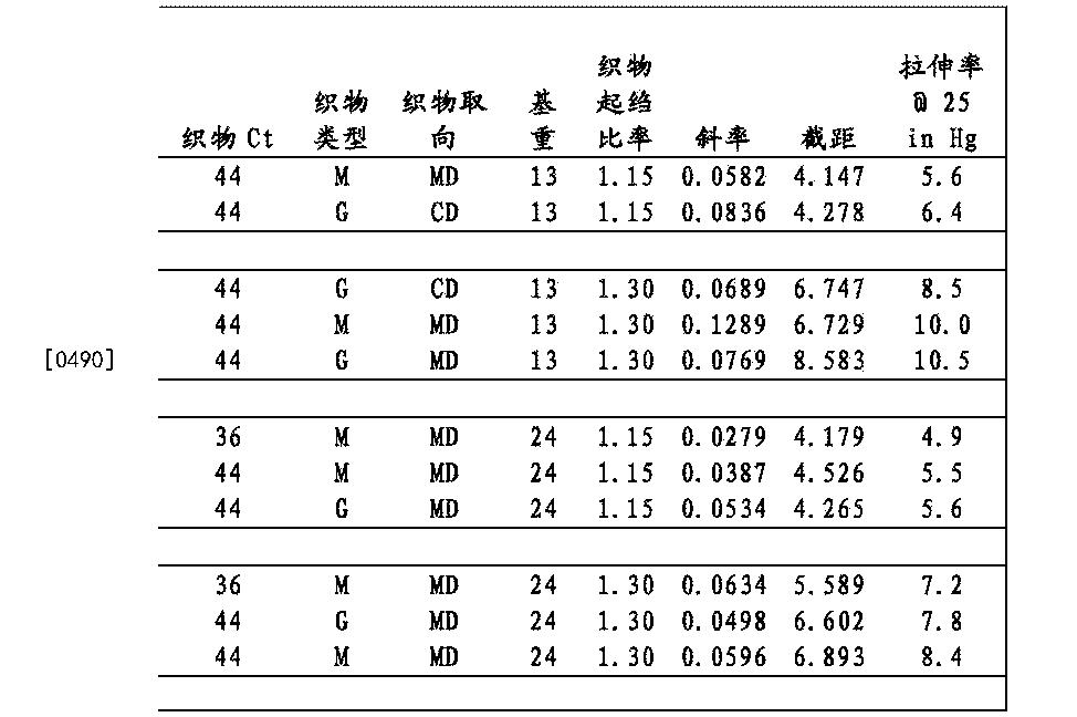 Figure CN104195865BD00671