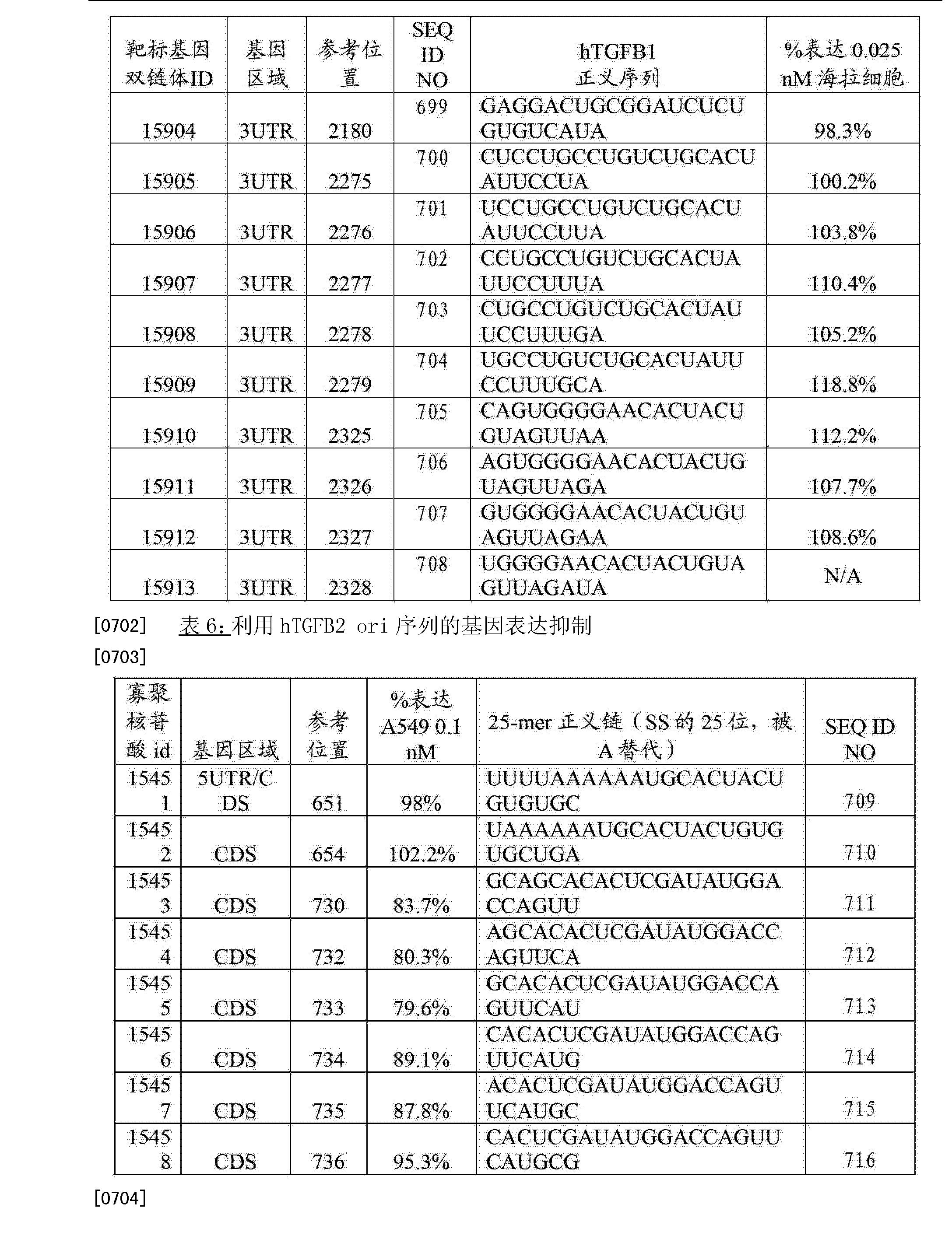 Figure CN103108642BD01151