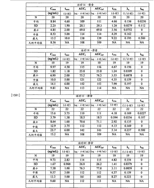 Figure CN102657630BD01491
