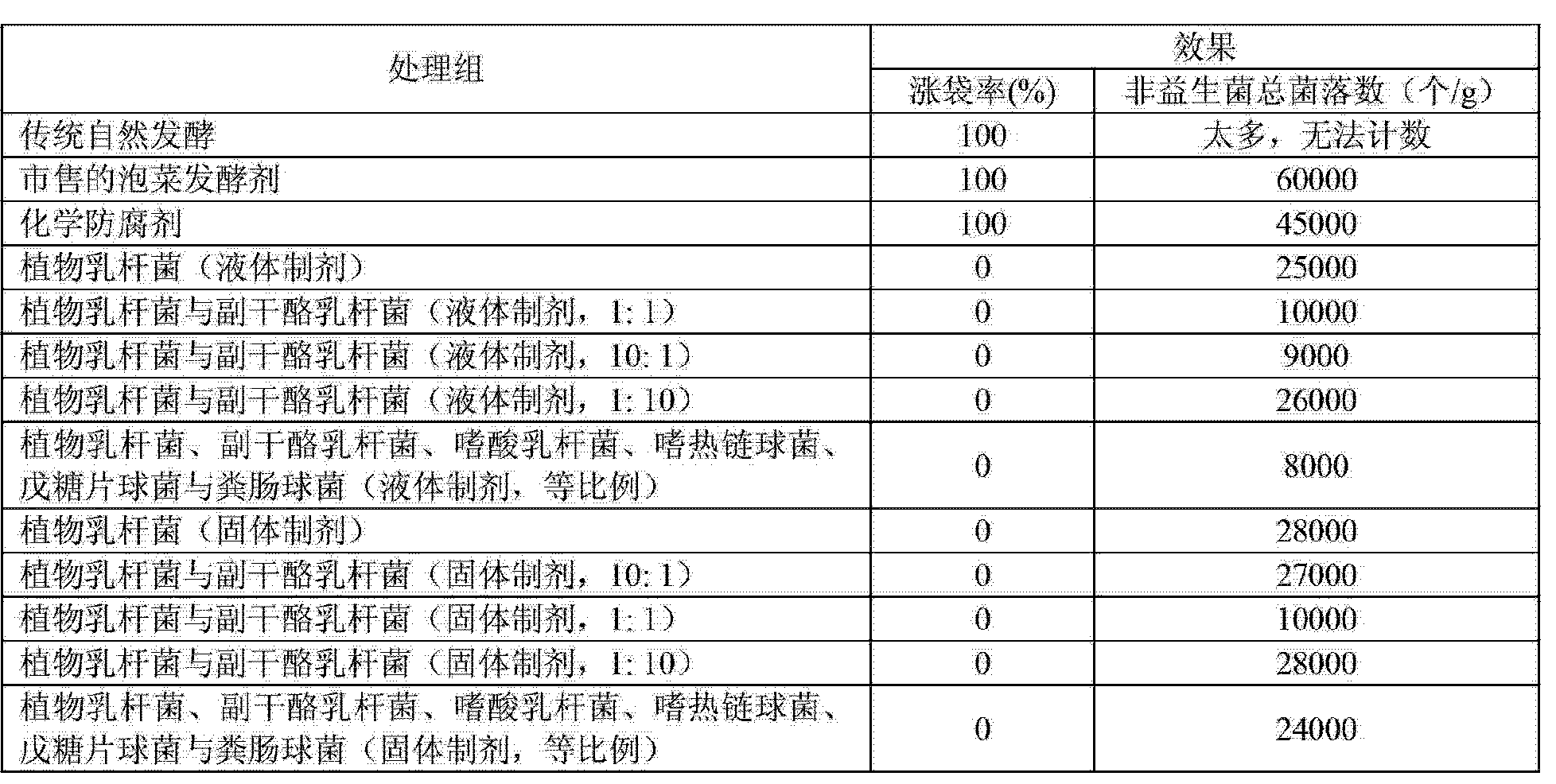 Figure CN103652995AD00291