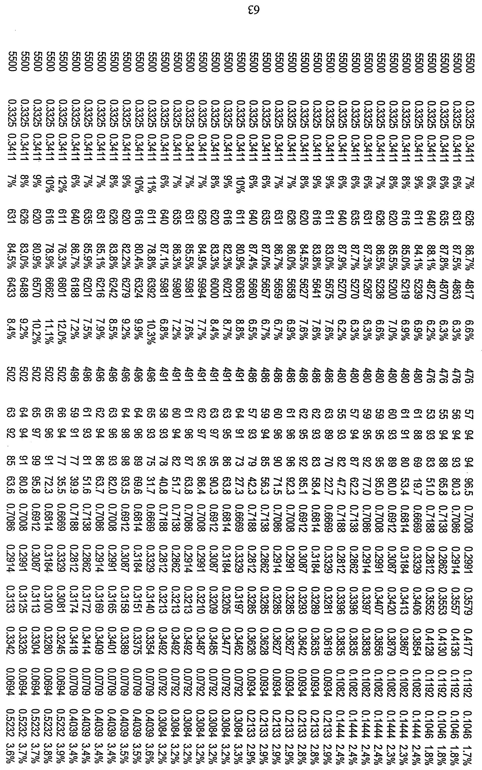 Figure 112010029469117-pct00029