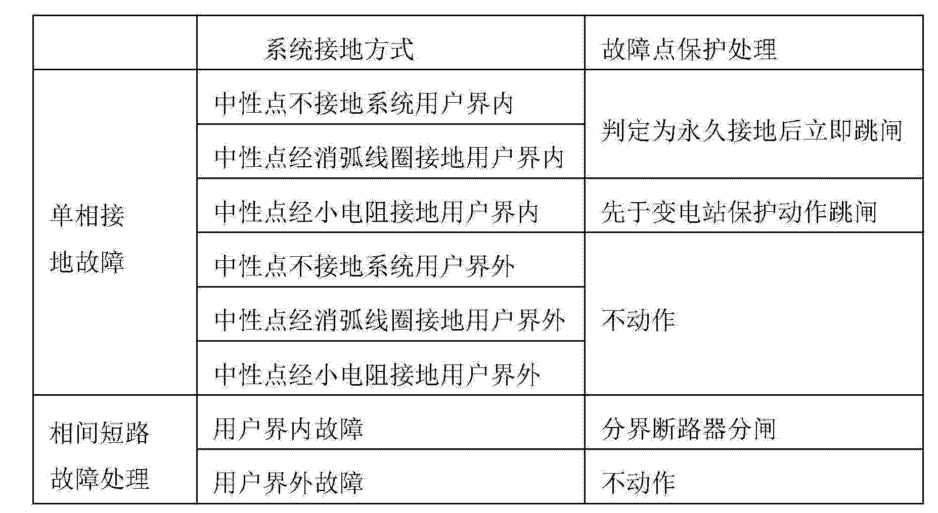 Figure CN204497849UD00091