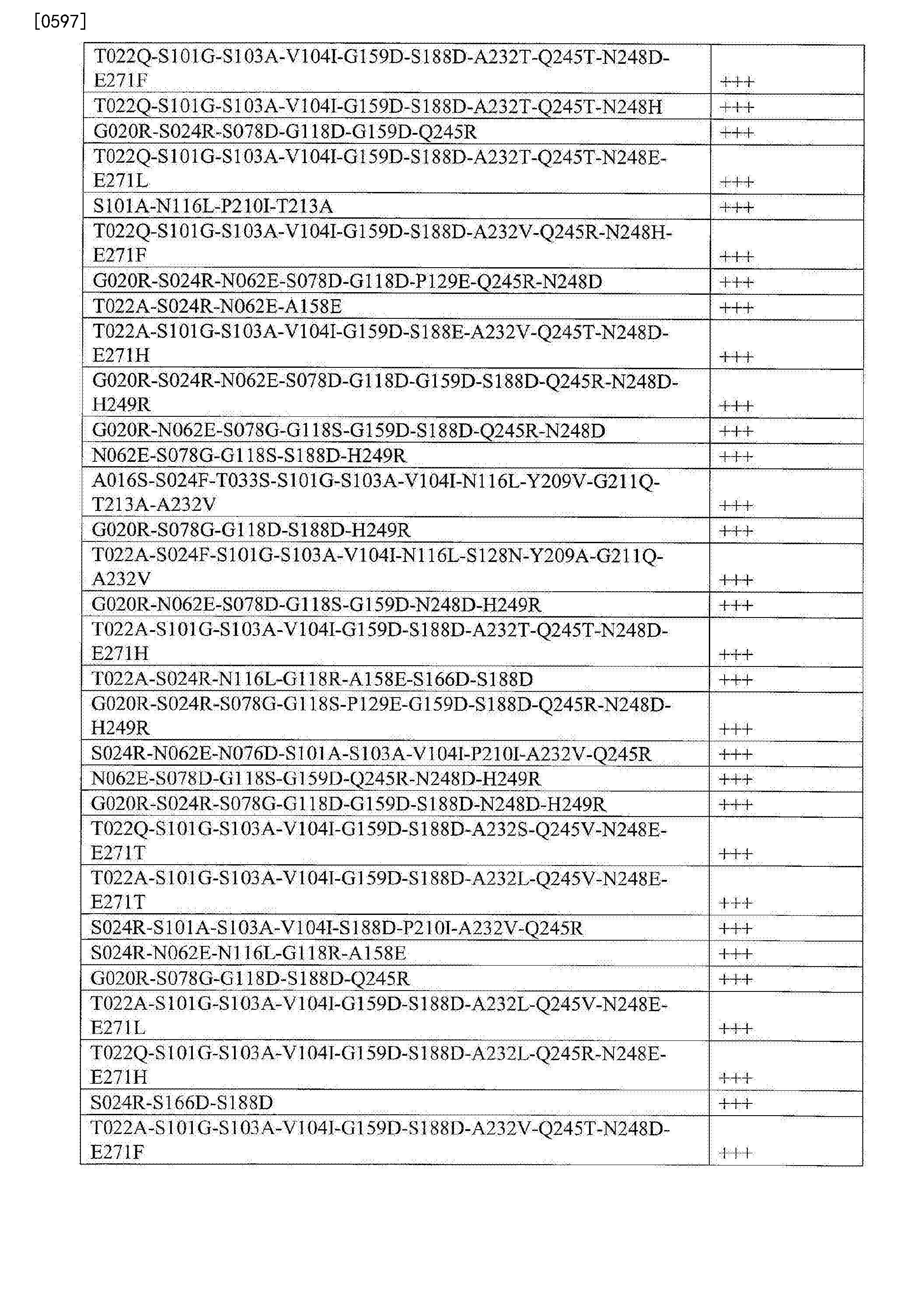 Figure CN103764823BD01991