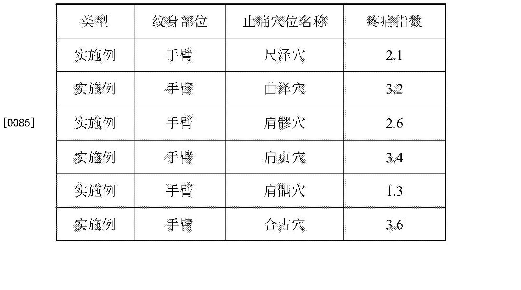 Figure CN105943365BD00091
