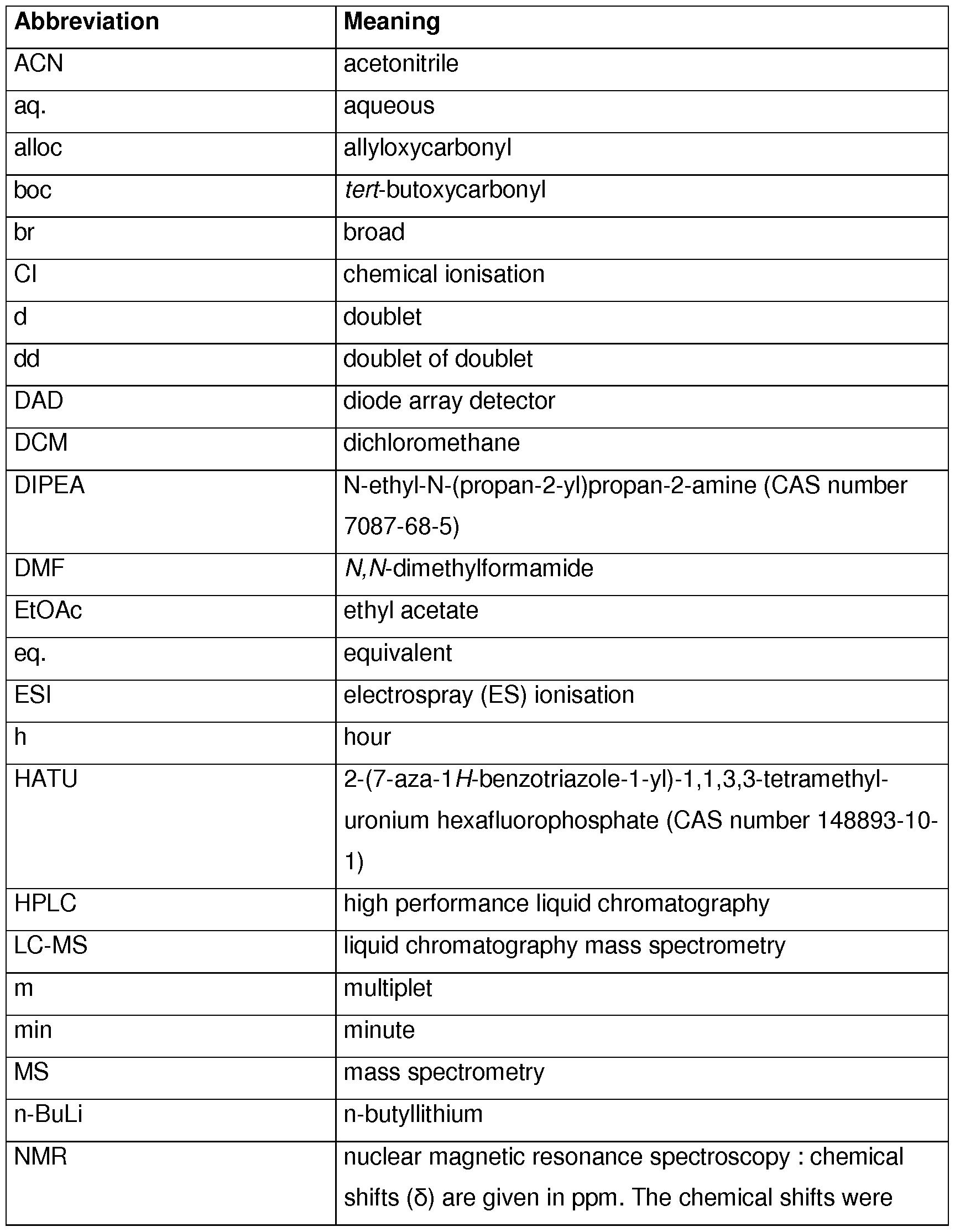 Figure imgf000234_0001
