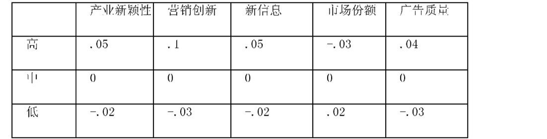 Figure CN101971145AD00081