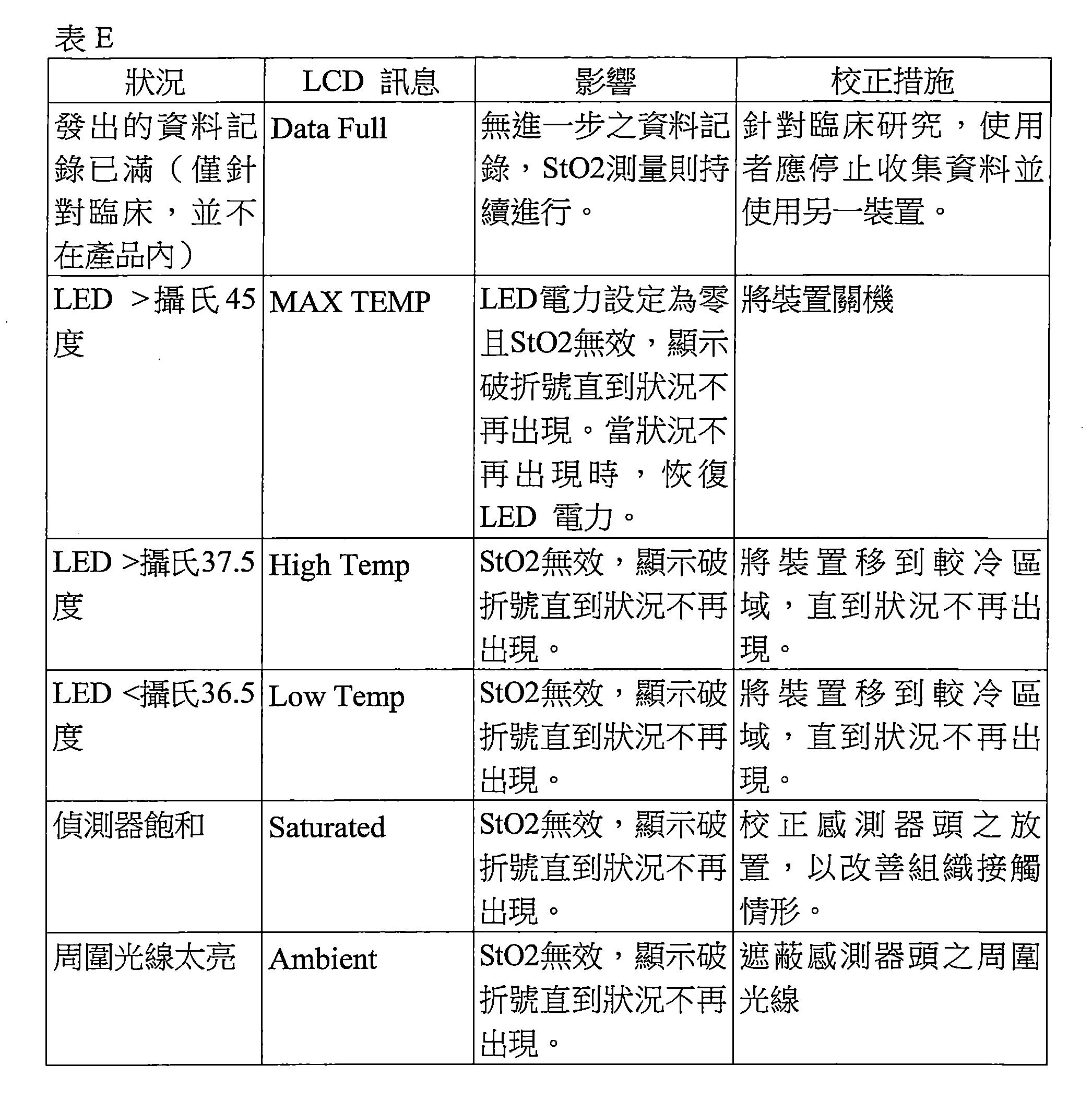 Figure TW201803523AD00006