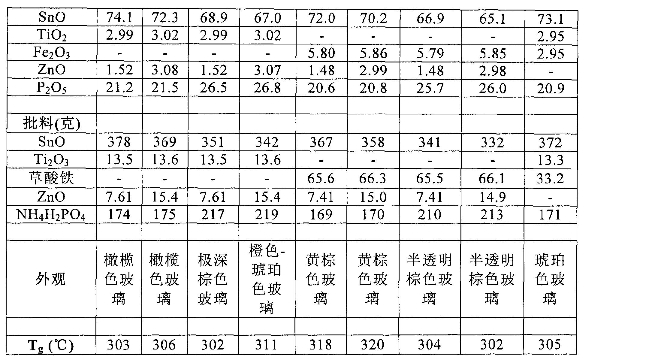 Figure CN102414139AD00101