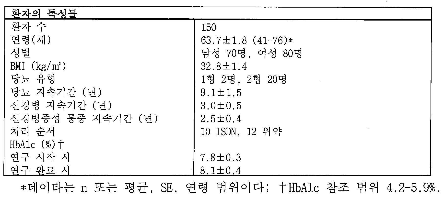 Figure 112017016090312-pat00001