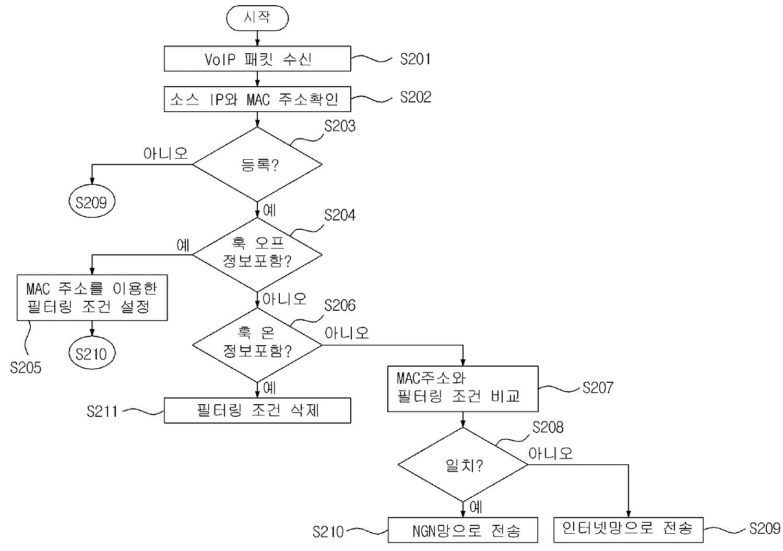 Figure R1020030043929