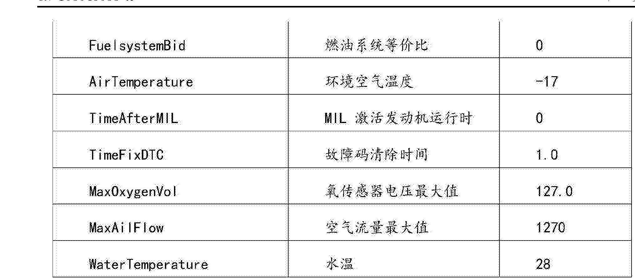 Figure CN105046088AD00191