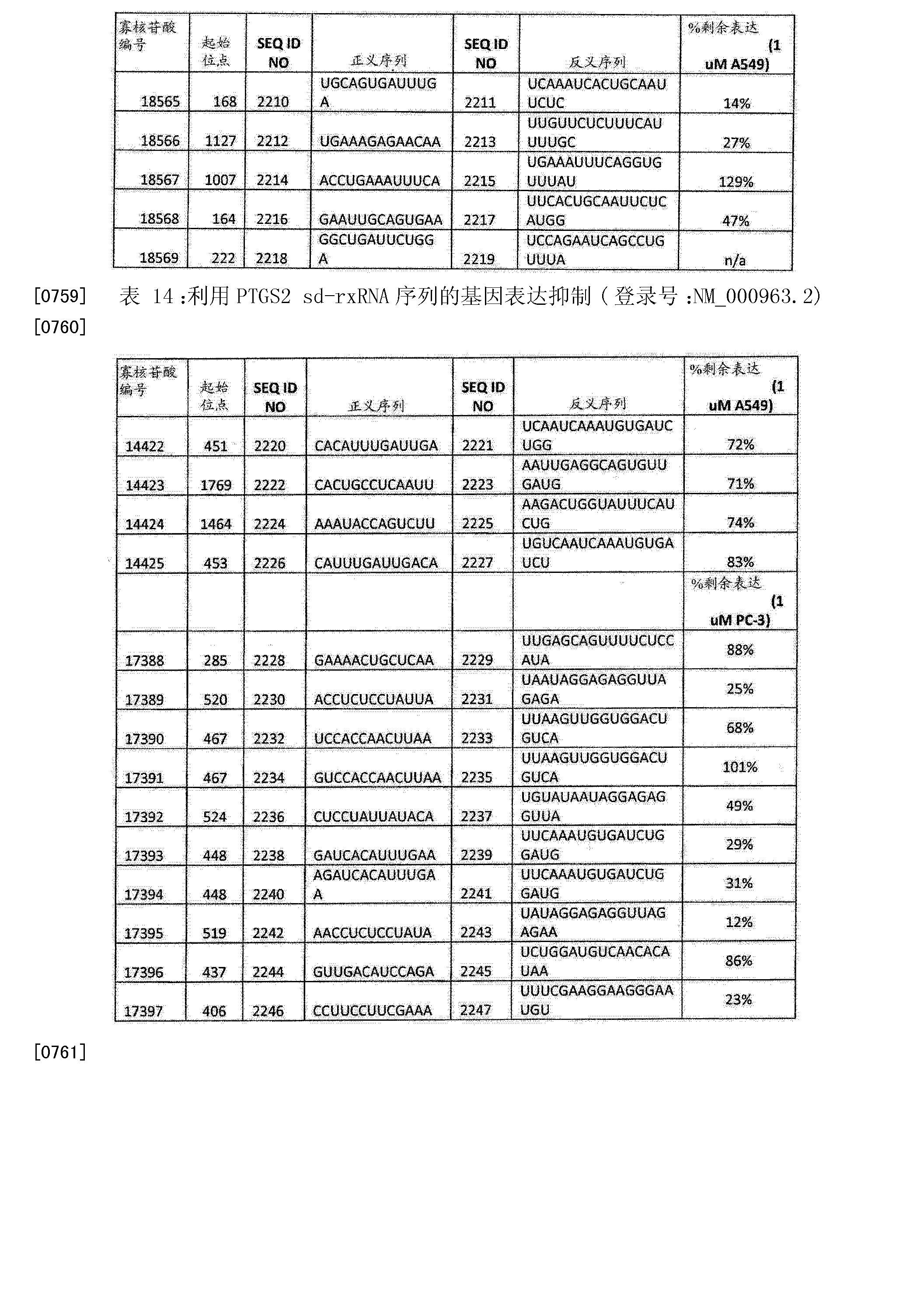 Figure CN103108642BD01541
