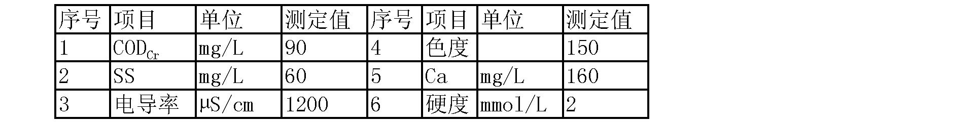 Figure CN103214153BD00072