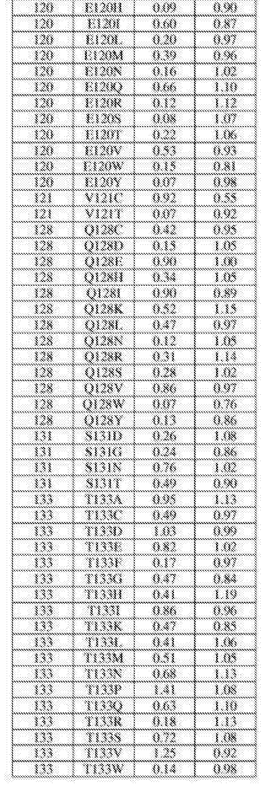 Figure CN105483099AD01941